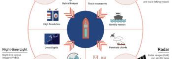 Detecting the dark fleet using satellite technology