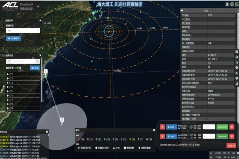 National Taiwan Ocean - Deep Sea 9
